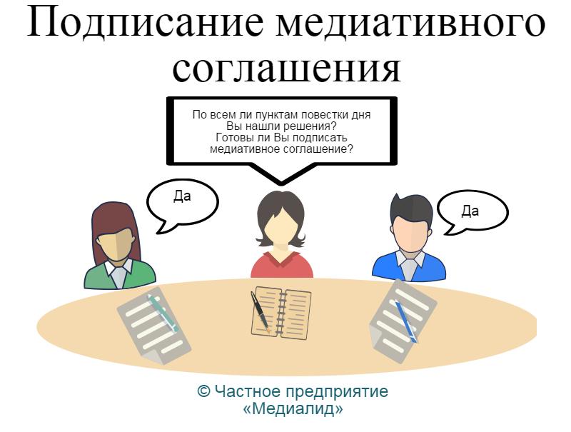 картинка показывает пятую стадию процесса медиации, на которой происходит подписание медиативного соглашения