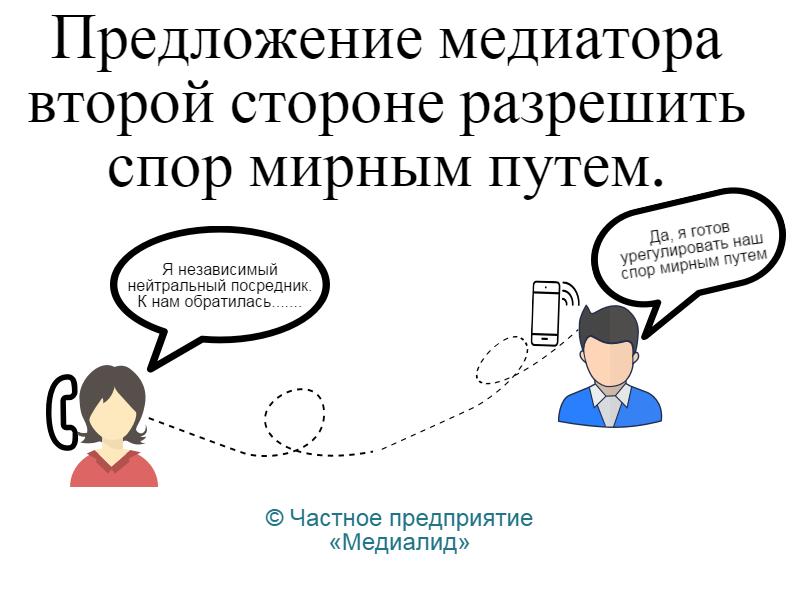 картинка описывает как медиатор делает предложение второй стороне по просьбе инициатора медиации разрешить их спор мирным путем