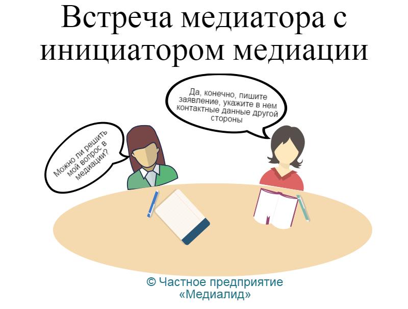 картинка рассказывает о том как проходит первая встреча инициатора медиации с медиатором, какие вопросы на встрече могут обсуждаться