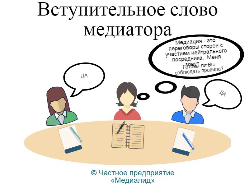 картинка иллюстрирует что происходит на первой стадии медиации, когда медиатор говорит свое вступительное слово