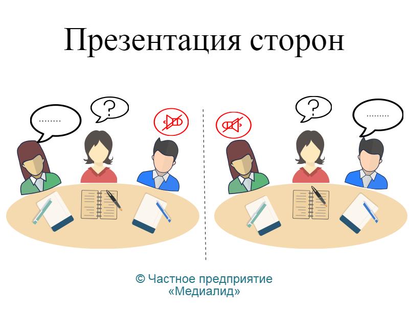 картинка иллюстрирует второй этап процесса медиации, показывает поведения сторон на презентации