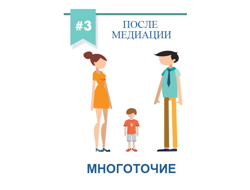 разрешение семейного спора в медиации
